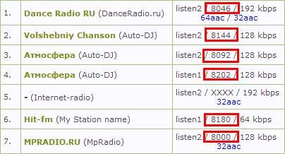 Как установить радио на сайт?