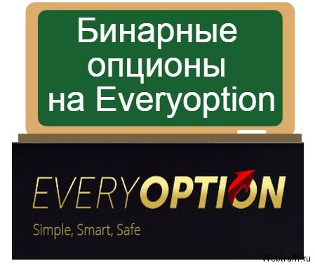 компания Everyoption