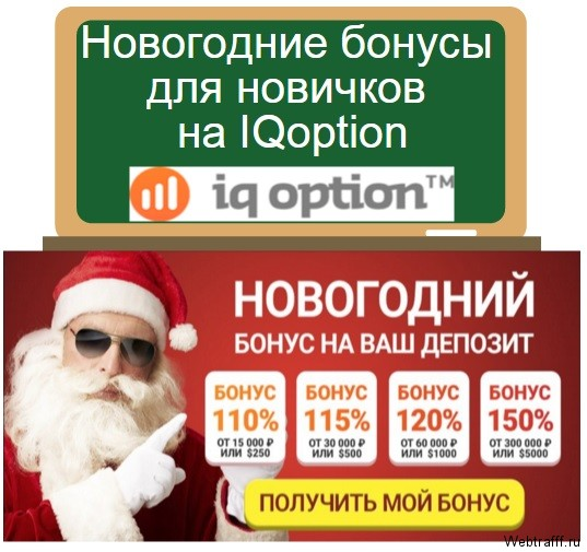 бонусы на IQoption