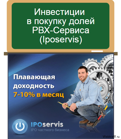 iposervis